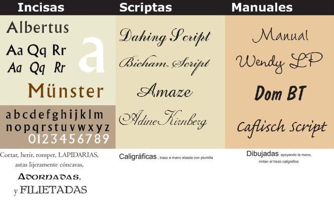 clasificacion3 inspiracion tipografica