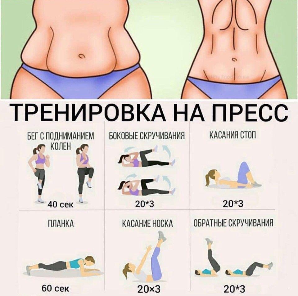 эффектный упражнения чтоб убрать живот в картинках словам кэт