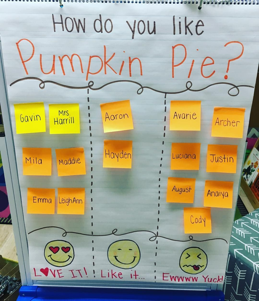 Do You Like Pumpkin Pie Classroom Graphing