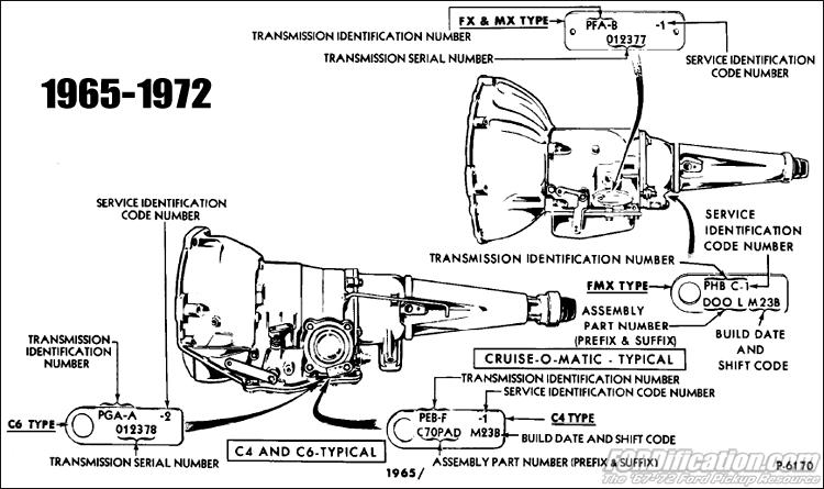 Ford Car Automatic Transmission Application Chart 65 72 Automatic Transmission Transmission Automotive Mechanic
