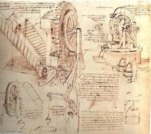 Leonardo Da Vinci Desenhos De Dispositivos De Levantamento De água Leonardo Da Vinci Quadro Da Vinci Numeração Das Artes