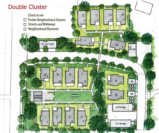 pocket neighborhoods | Pocket Neighborhoods • Creating Small Scale ...
