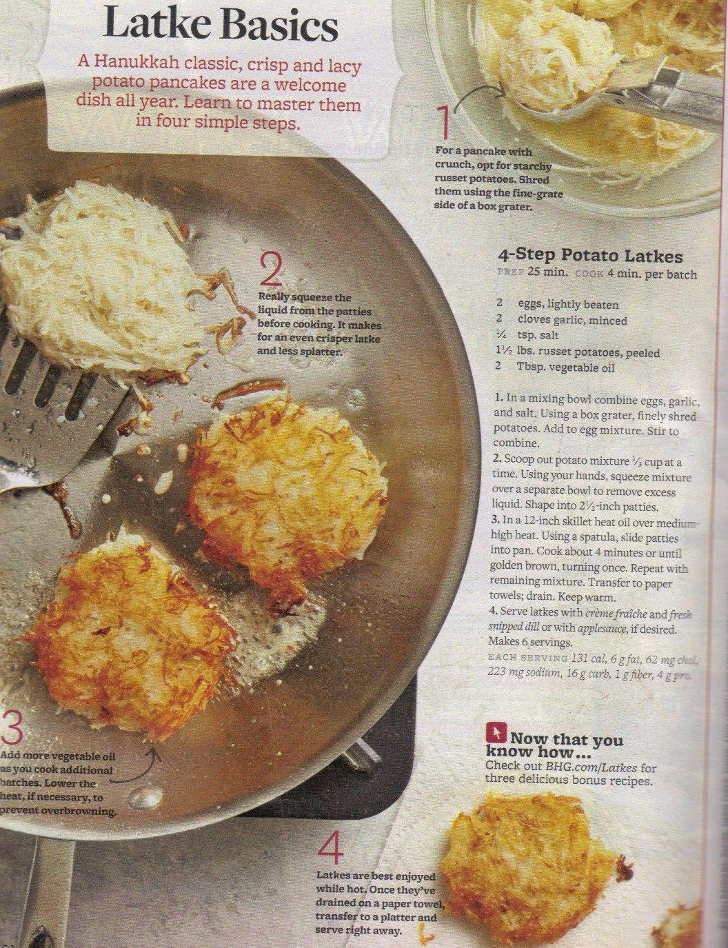 BHG ~ A Hanukkah Classic ~ Latke Basics | Recipes | Pinterest