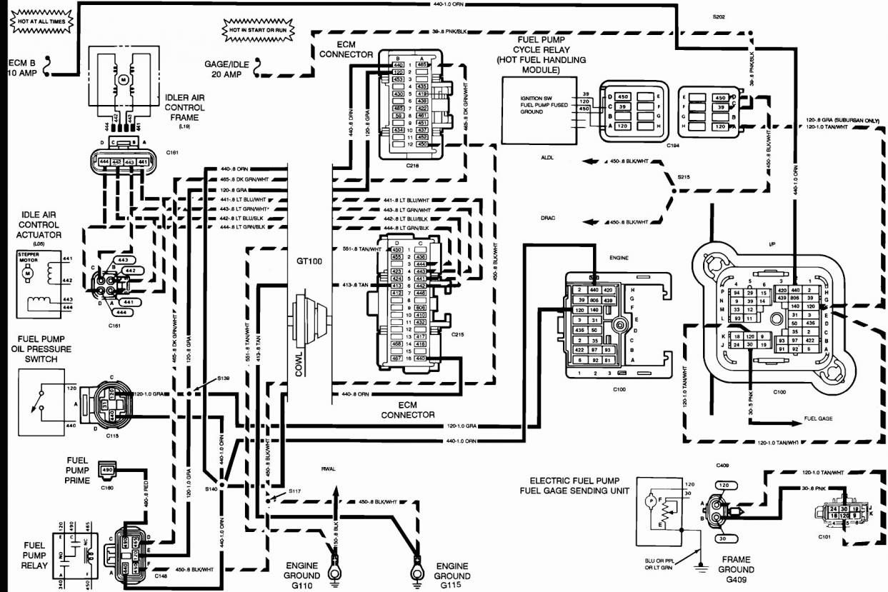 1993 S10 Cluster Wiring Diagram