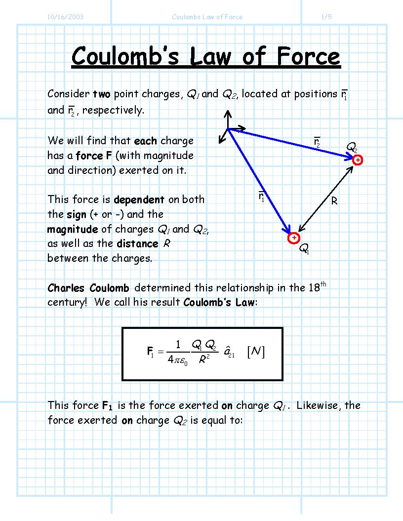 Index Of Jstiles 220 Handouts Learn Physics Physics And Mathematics Ap Physics
