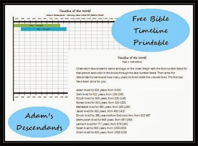 Mocha Moments: Free Bible Timeline: Adam's Descendants