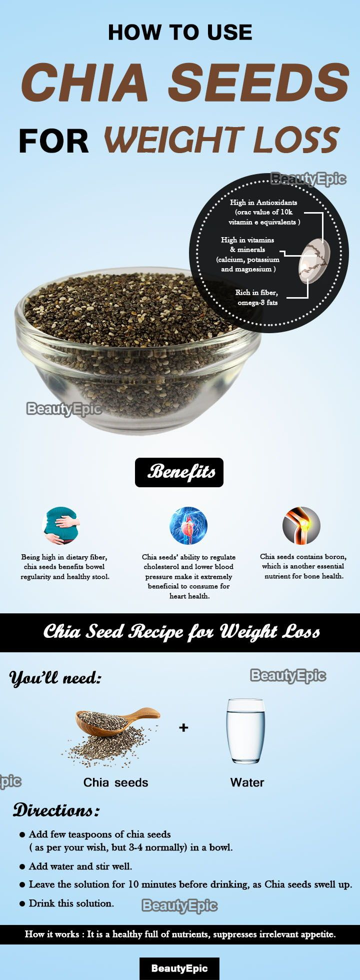 How Do Chia Seeds Help you Lose Weight? #weightloss