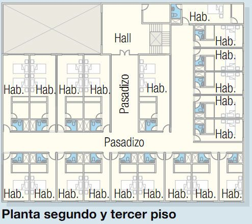 Planos para edificio comercial multiuso hospedaje for Planos para restaurantes