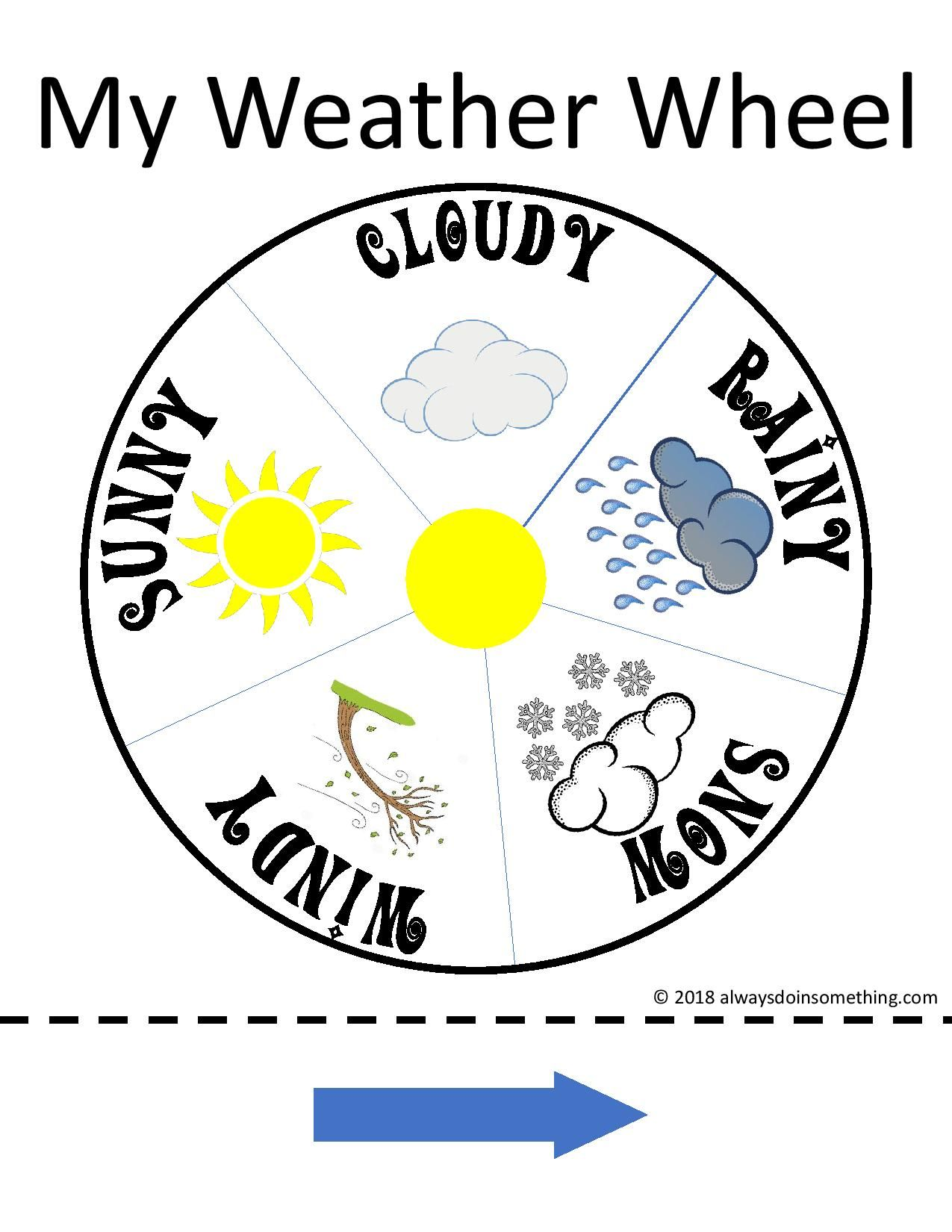 Free Printable Weather Wheel Classroom Rules Poster Weather Chart Weather [ 1650 x 1275 Pixel ]