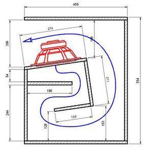 transmission line tapped horn subwoofer design junior. Black Bedroom Furniture Sets. Home Design Ideas