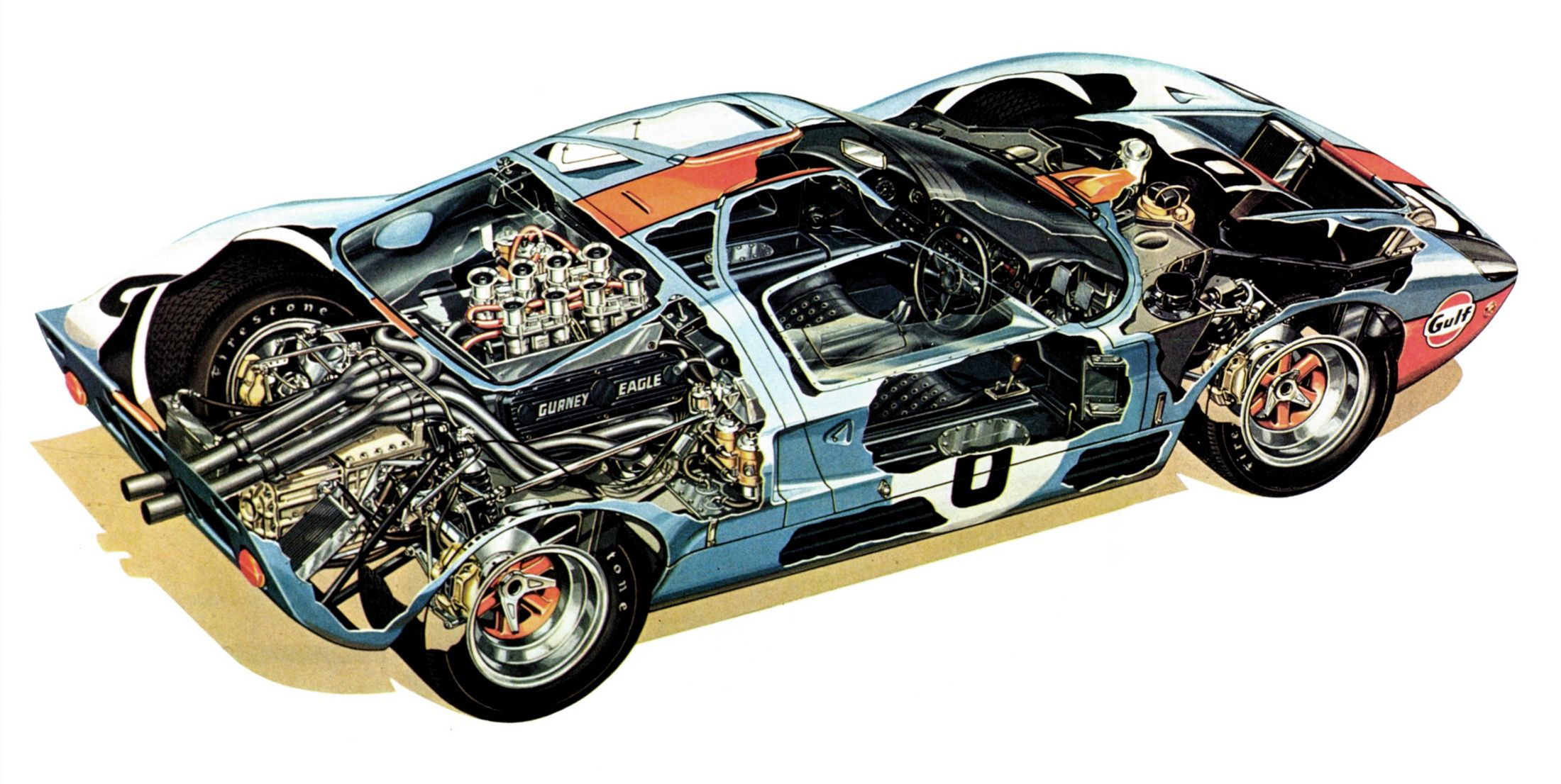 9 amazing ford gt40 cutaways motorsport retro cobra gt40 9 amazing ford gt40 cutaways motorsport retro