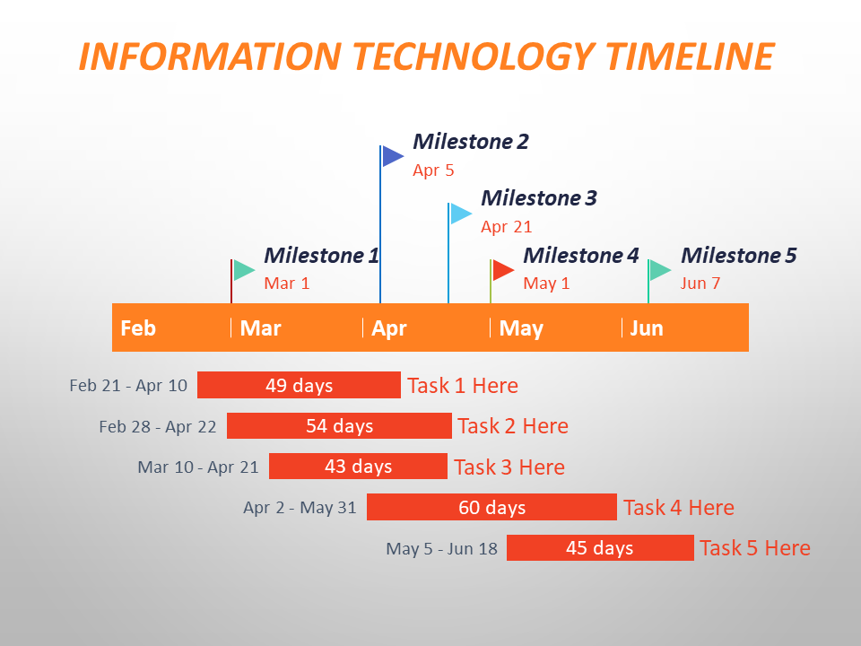 30 Best Gantt Chart PowerPoint Templates For an Effective Visualization of Your Project
