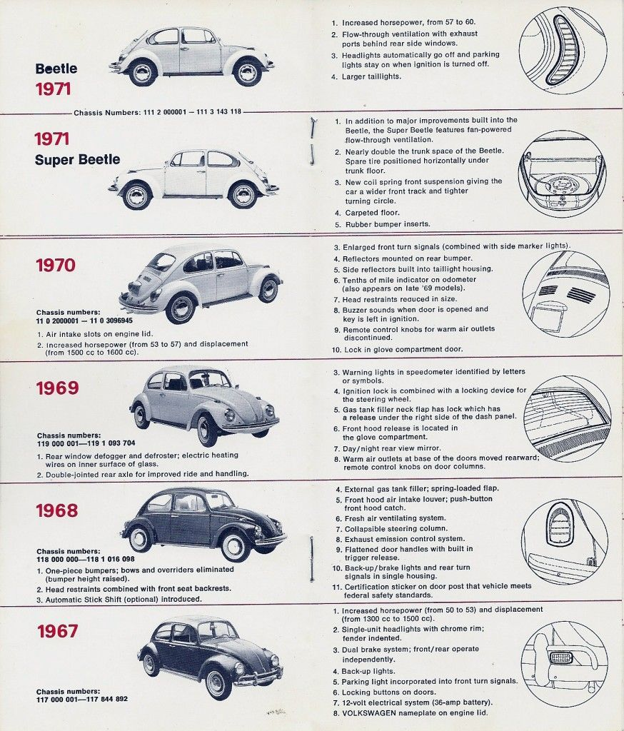 Vw Beetle 1949 1974 Chassis Numbers Thackerspeed In 2020 Vw Beetles Beetle Post Inflammatory Hyperpigmentation