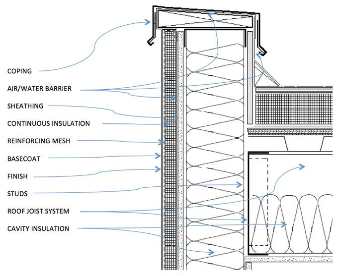 Eifs Parapet Detail Arch Cheat Sheets Pinterest