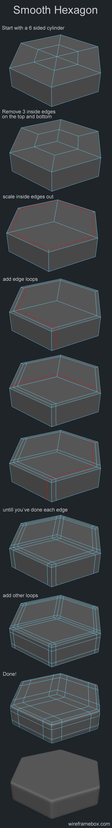 Smooth Hexagon Modeling