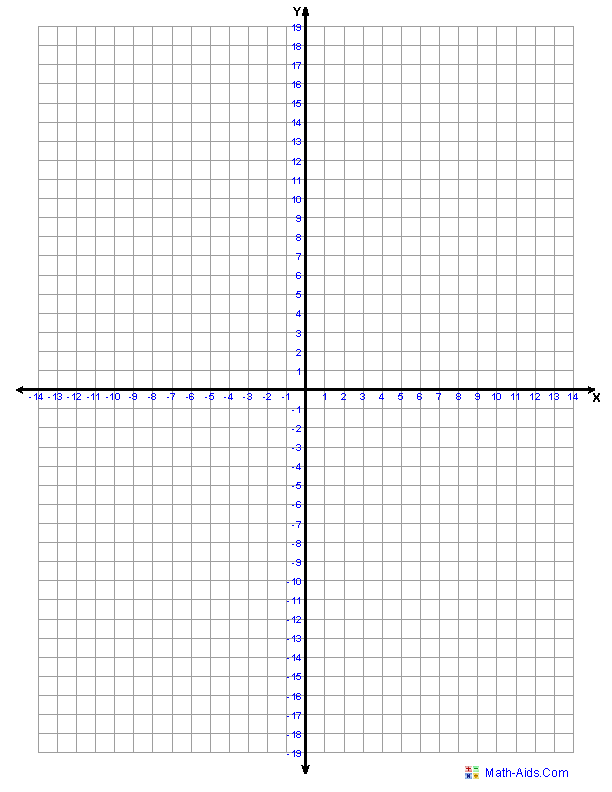 Four Quadrant Graph Paper One Graph Per Page  School Math