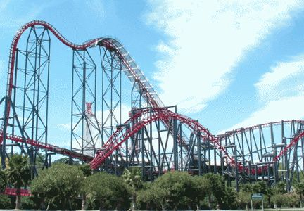 Roller Coasters And The Wasted Atonement Pt 2 Roller Coaster Places To Visit Vacation Getaways