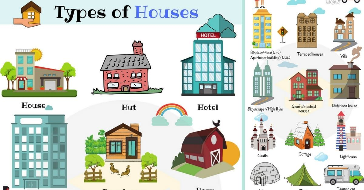 Different Types Of Houses List Of House Types With Pictures 7 E S L Different Types Of Houses Types Of Houses House