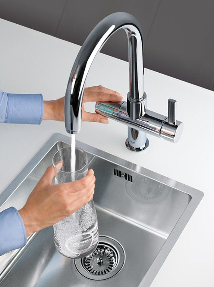 Grohe Blue Chilled And Sparkling Starter Kit With Images