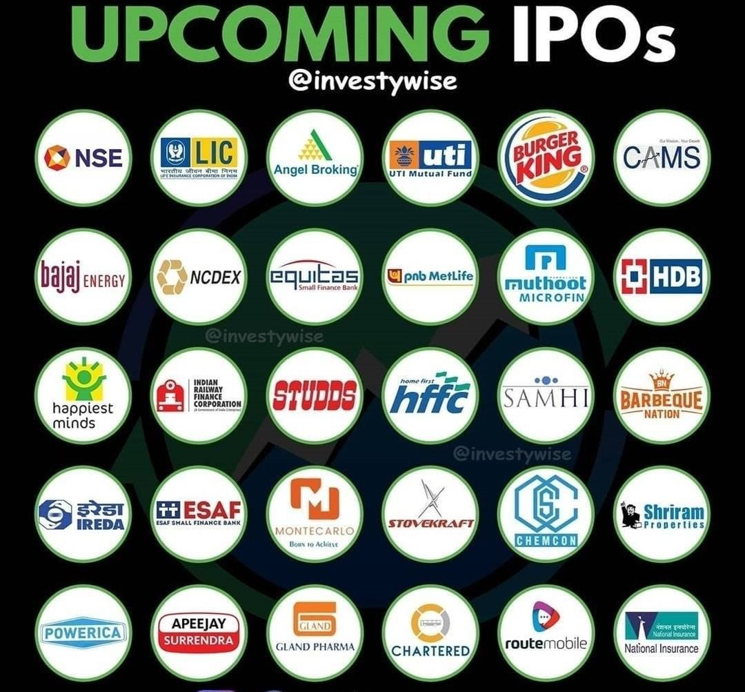 Upcoming Ipo India Market Tips Sharemarket Market Option Future Uttarakhand India Gold Commodity Market In 2020 Angel Broking Barbeque Nation Mutuals Funds
