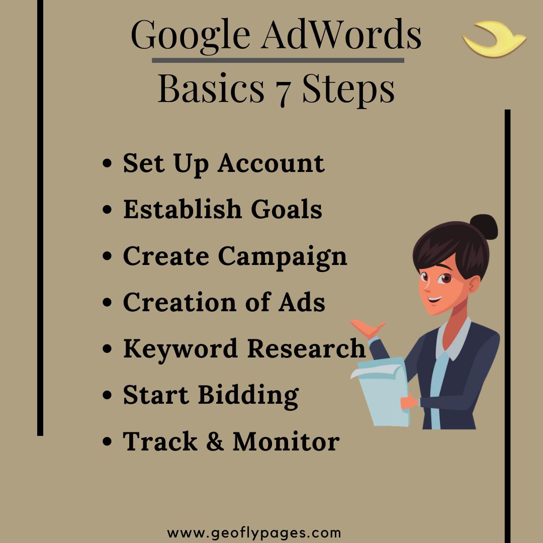 Google Adwords Geoflypages Google Adwords Adwords Google Advertising