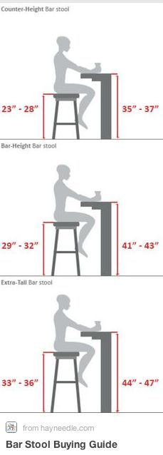 20 Great Bar Stools To Update Your Look Bar Table Diy Bar