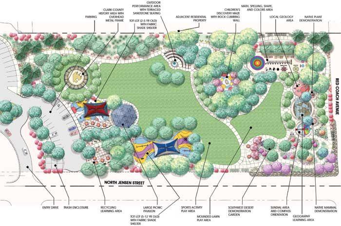 Five Acre Park Design Public Park Design Parking Design Public Garden Design