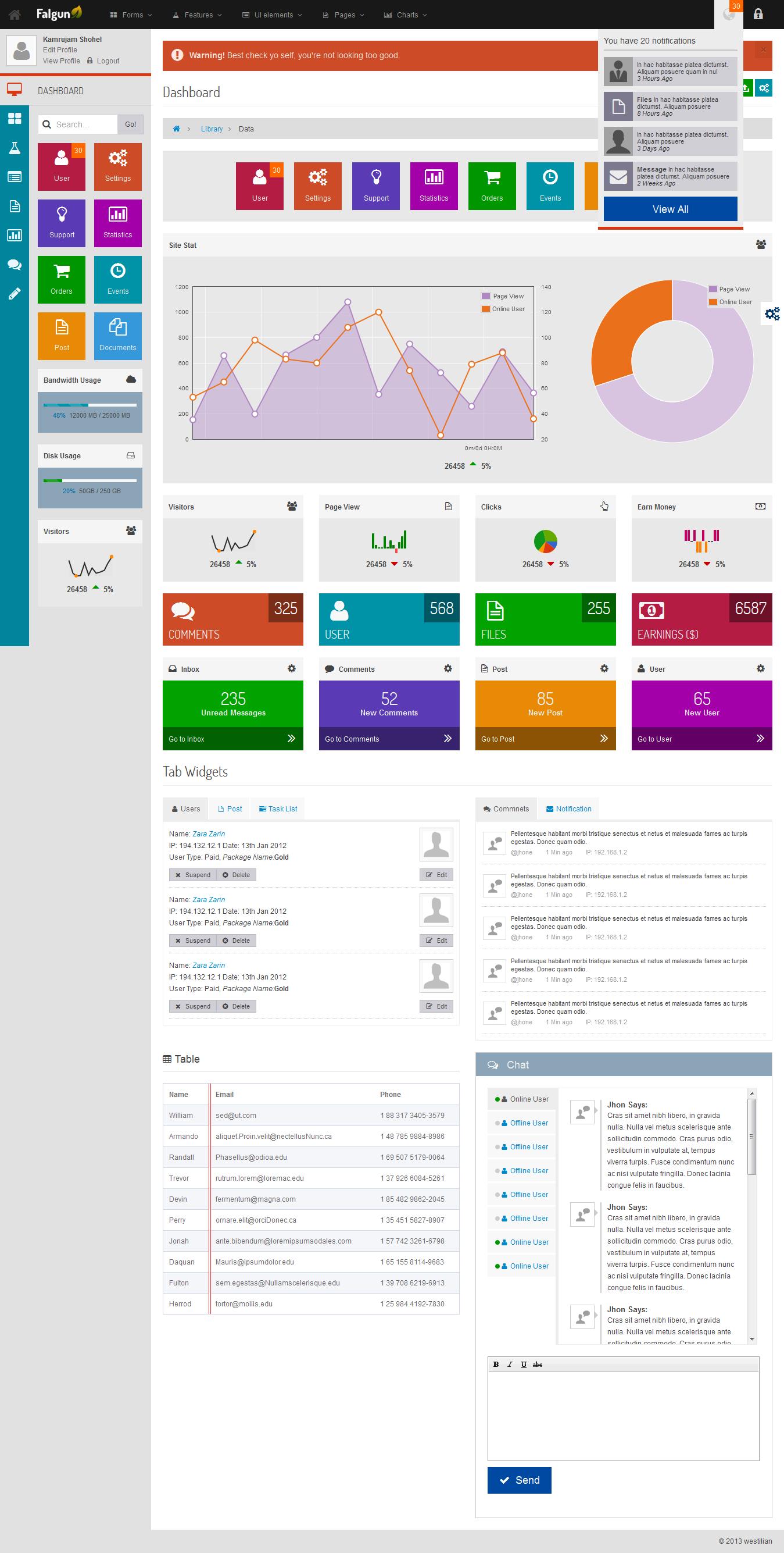 Falgun - Metro Style Bootstrap Admin Dashboard   BOOTSTRAP   Pinterest