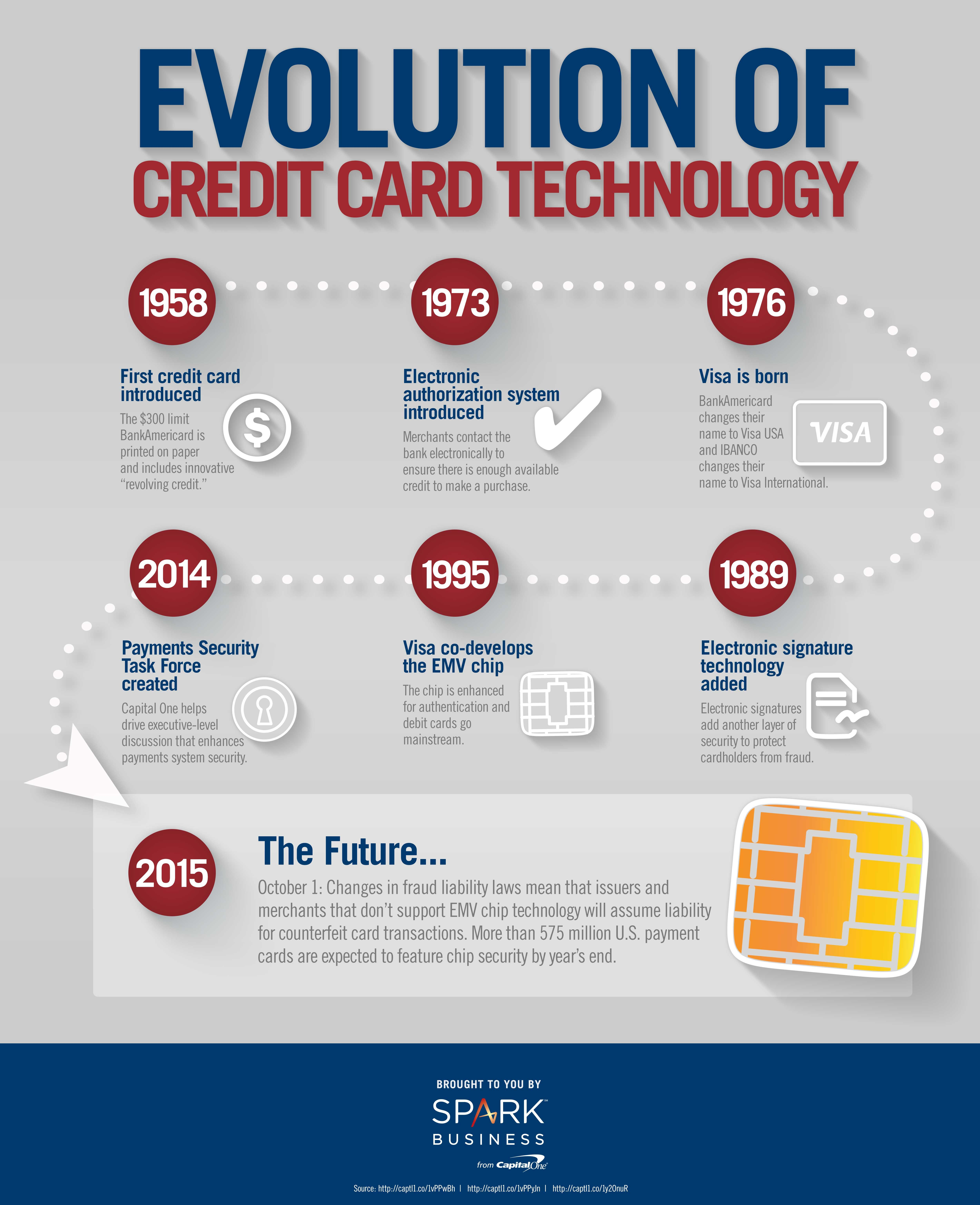 As banks and credit card companies implement EMV chips, #business ...