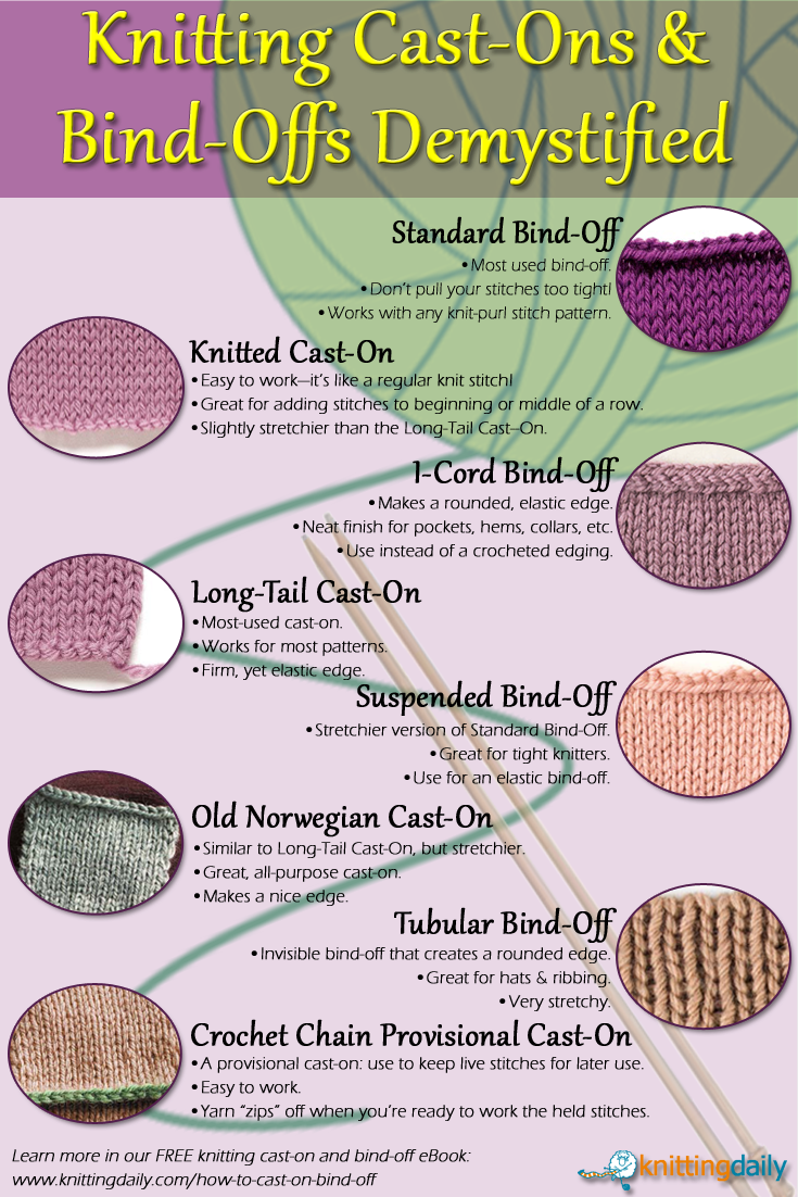 Knitting How To Bind Off Purlwise : Free knitting patterns you have to knit infographic