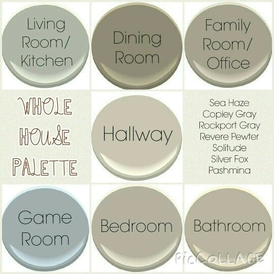 Paint Colors, Whole House Palette, Benjamin Moore Colors, 1 : Sea Haze    Kitchen/Living Room 2 : Copley Gray   Dining Room 3 : Rockport Gray   Family  ...