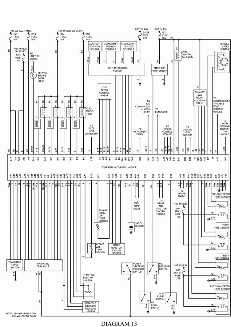Wiring Diagram For Contactor