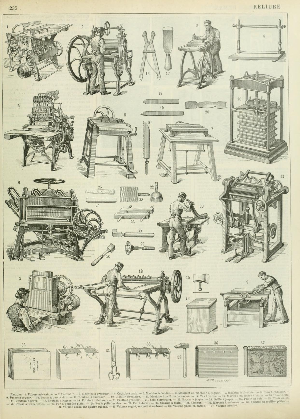 Nouveau Larousse illustré : Reliure