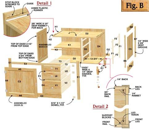 Construction Plans And Parts List To Build Cabinets Run Of The Mill The  Simple Two Door Cabinet Has Been Around For   Furniture   Pinterest    Milling, ...