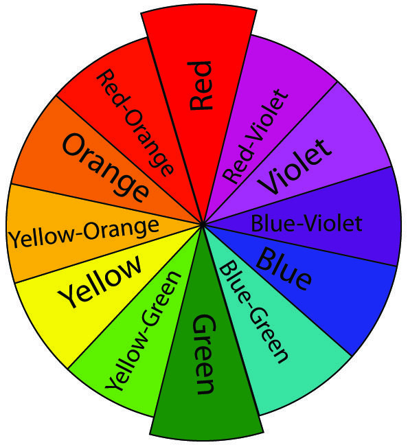 Color Wheel Of Complimentary Colors Google Search With Images