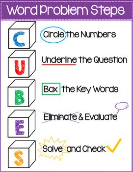 Image result for multiplication and division word problems anchor chart