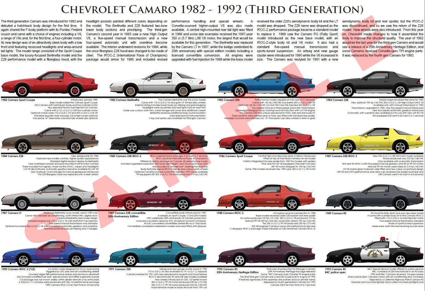 Chevrolet Camaro Third Generation Model Chart Sport Z28 Berlinetta