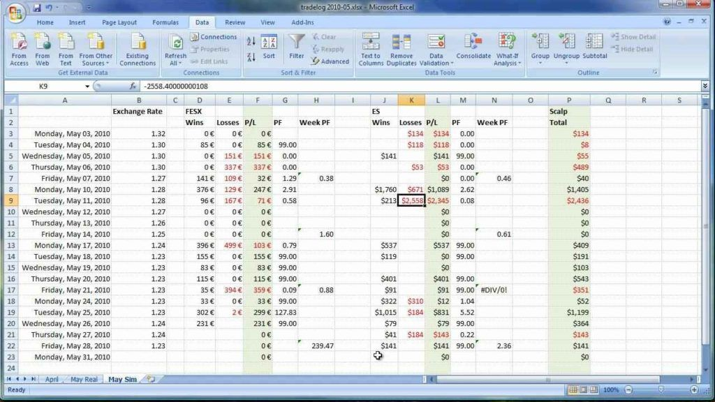 Options Trading Journal Spreadsheet Download Fundamental