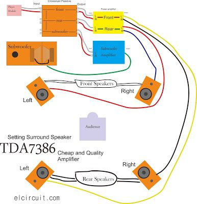 wiring home theater wiring surround sound ampifier home 5.1 Surround Sound System Surround Sound Hook Up Diagram