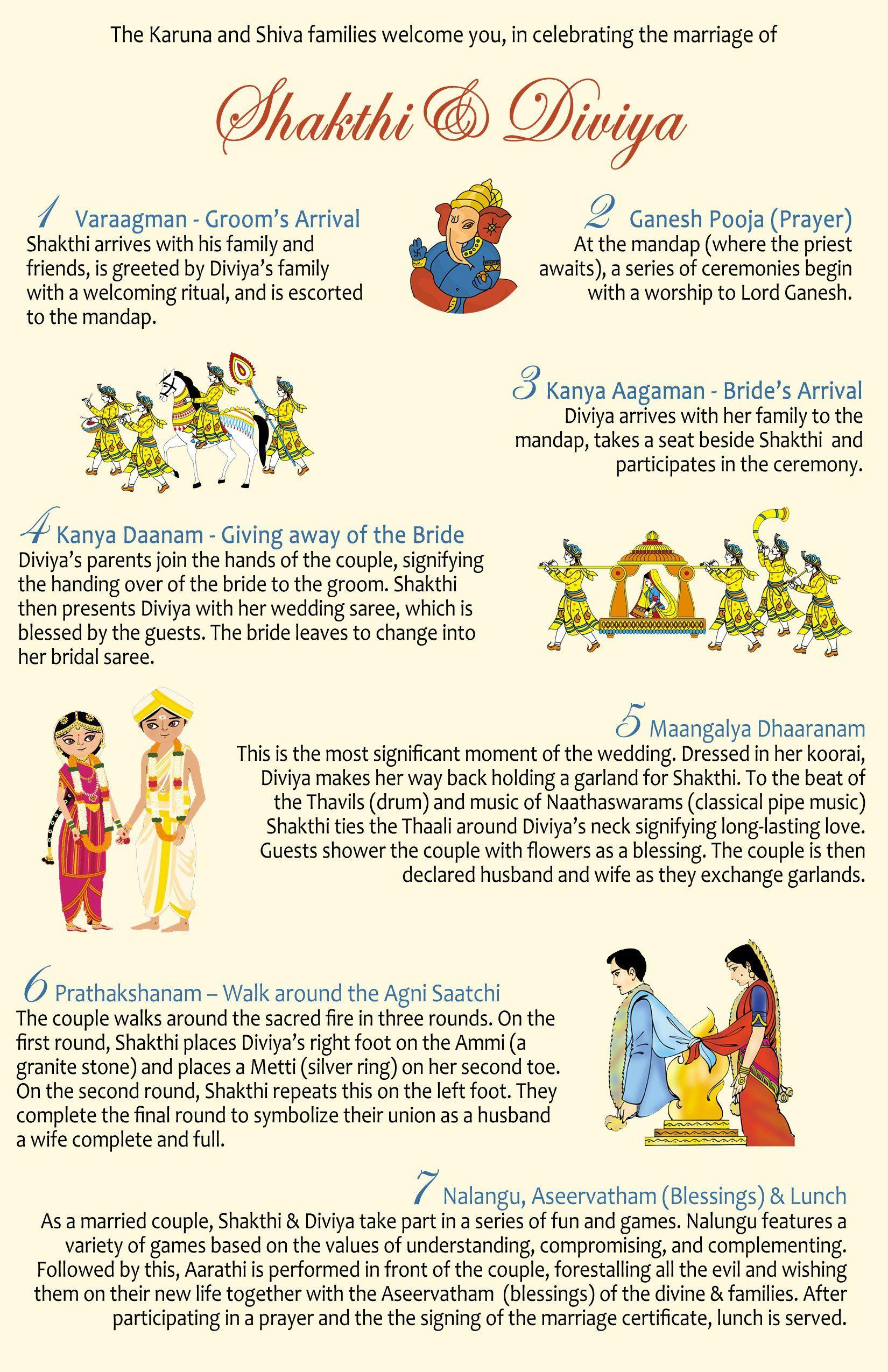Simplified Tamil Indian Hindu Wedding Program Template In 2019