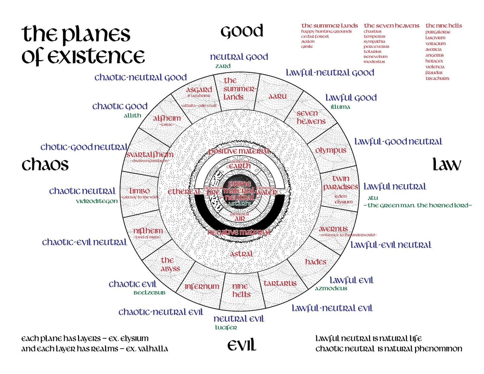 Ofitas diagramas wikipedia geometra sagrada pinterest ofitas diagramas wikipedia geometra sagrada pinterest diagram and mythology pooptronica Choice Image