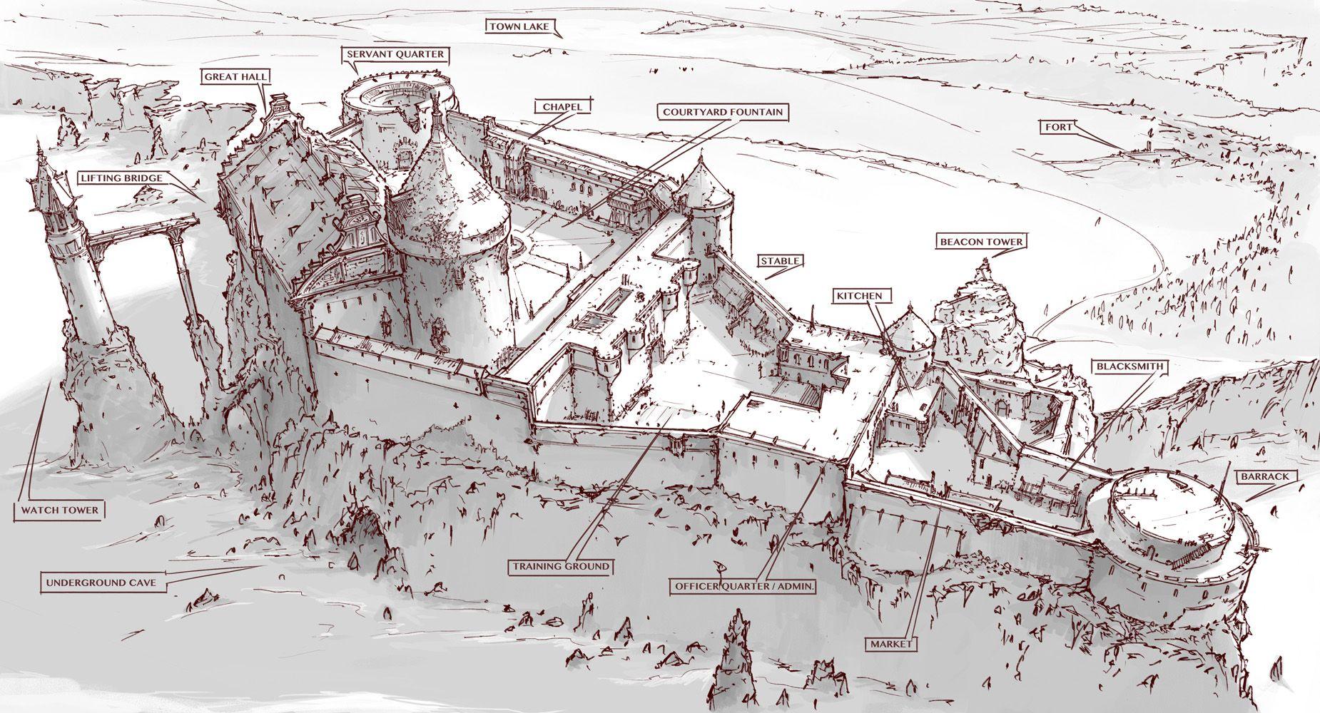 Carmichael Site Of Castle In Carmichael Lanarkshire Scottish Castles Castles To Visit Scottish Castles Castles In Scotland