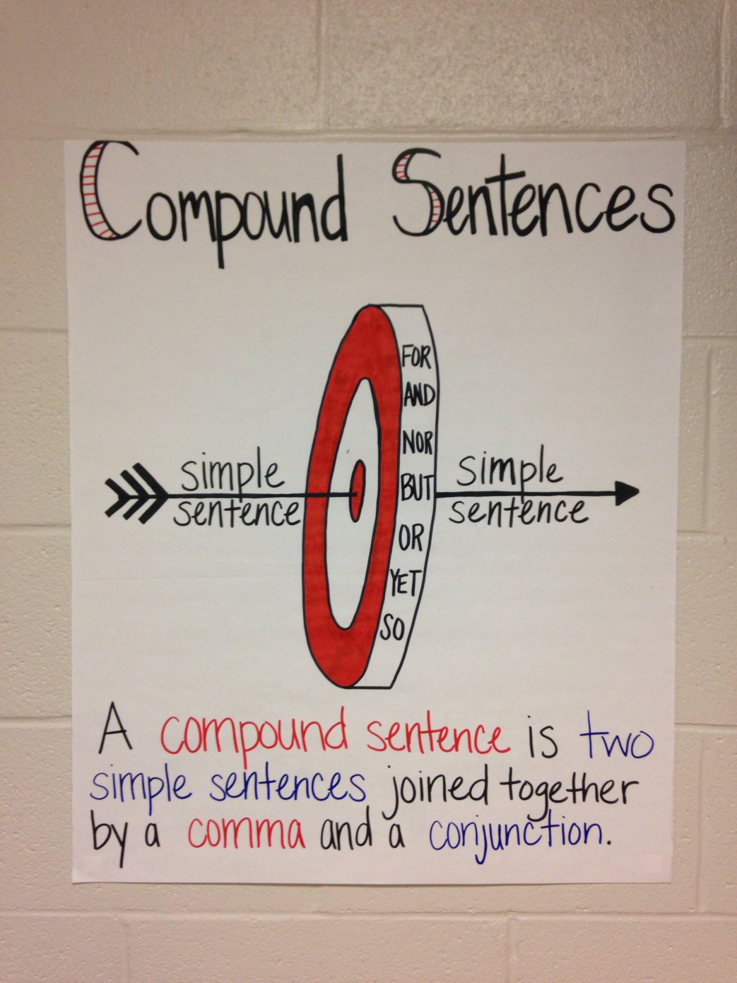Compound Sentences Anchor Chart For 6 8 Grade Ela Classroom