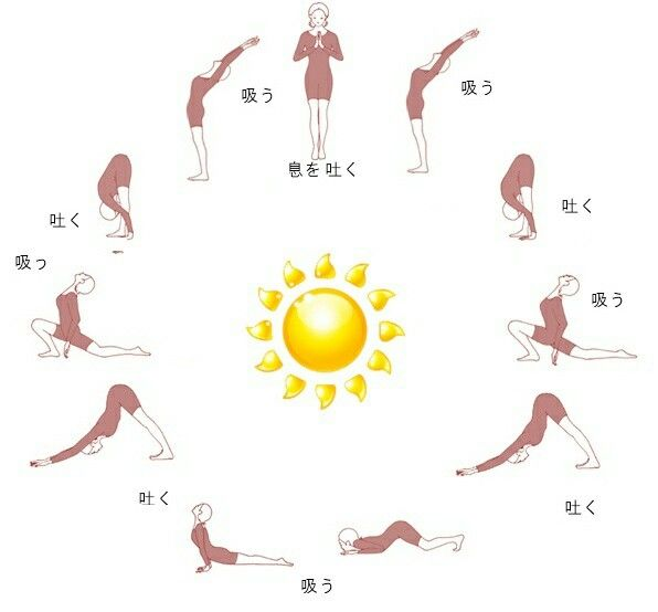 pin by margit sandberg on for me pinterest yoga yoga sequences
