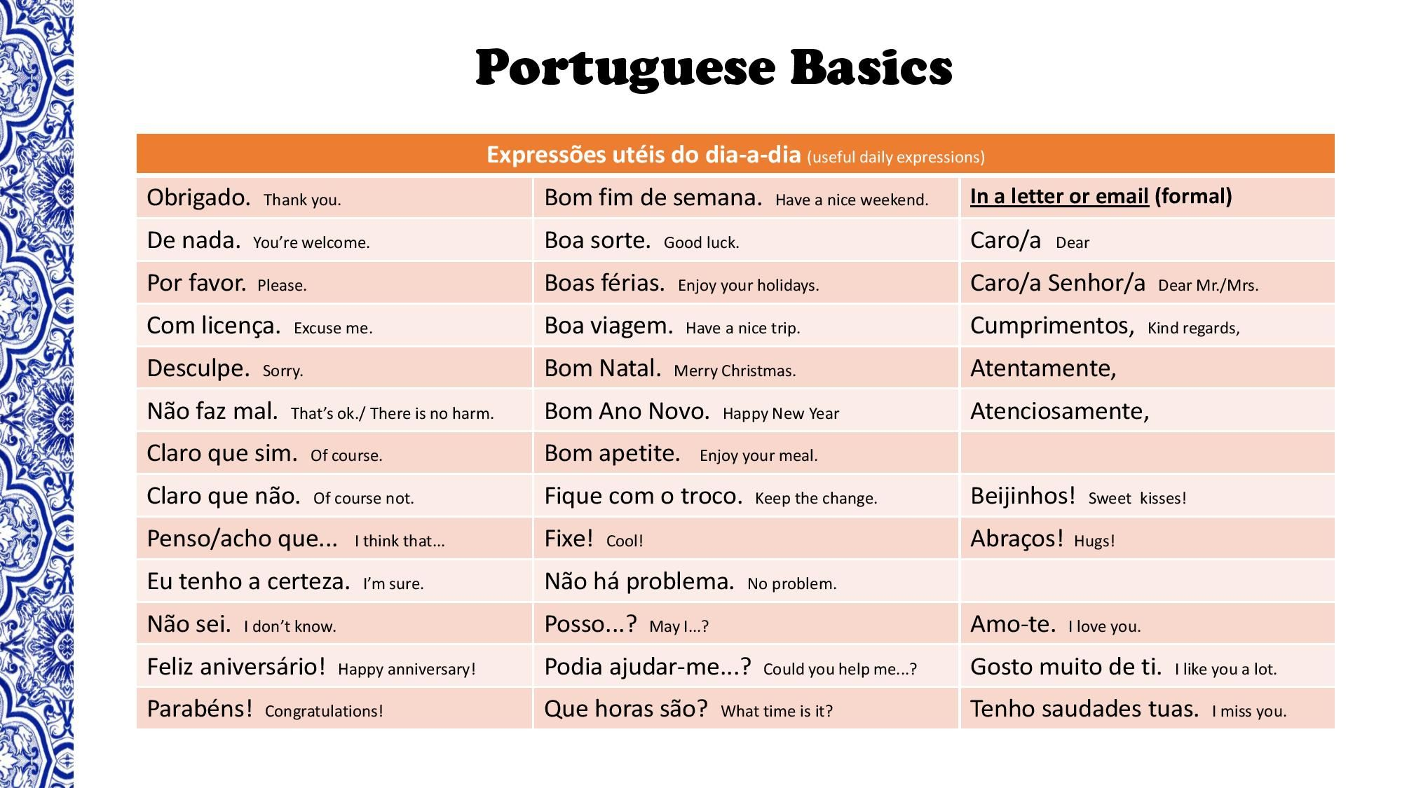 Portuguese Basics Everything You Need To Get Started
