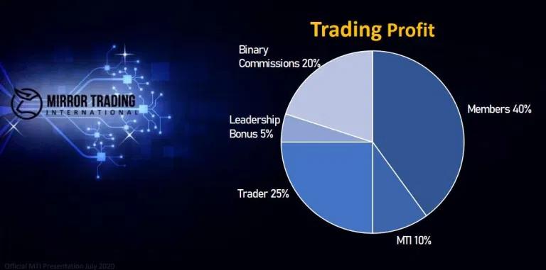 Two Factor Authentication | Electrum, Bitcoin wallet, Bitcoin