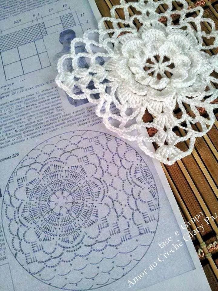 Resultado de imagen para crochet irlandes pinterest irish   Tejidos ...