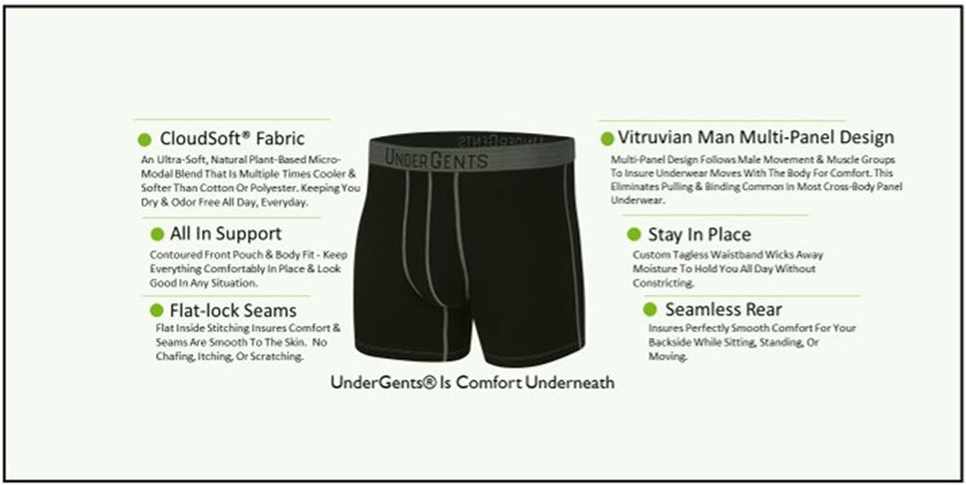 Pin On Undergents Men S Underwear