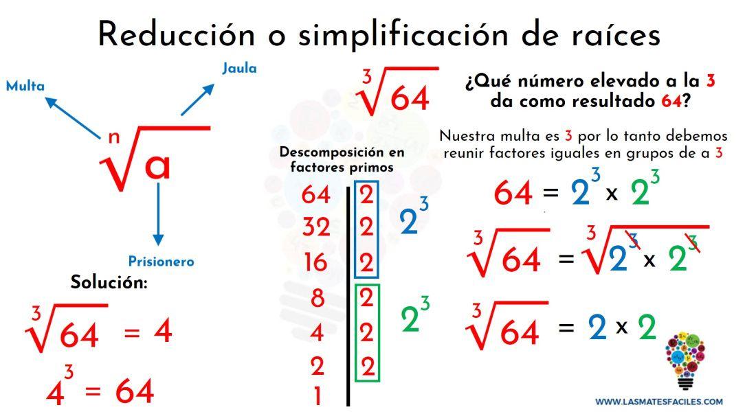 Reducción O Simplificación De Raíces Mates Fáciles Matematicas Avanzadas Lecciones De Matemáticas Material Didactico Para Matematicas