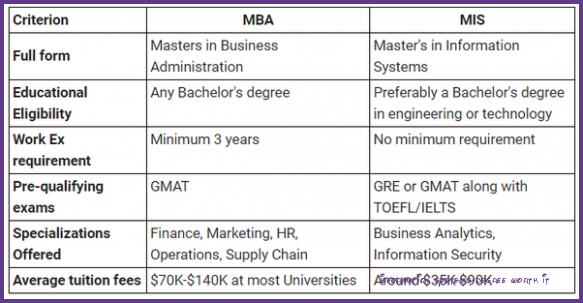 Pin On Academic Degree